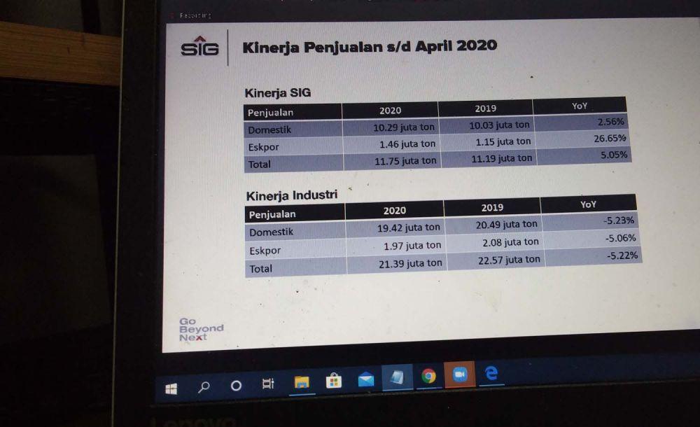 Data kinerja penjualan Semen Indonesia sampai April 2020 mengalami pertumbuhan