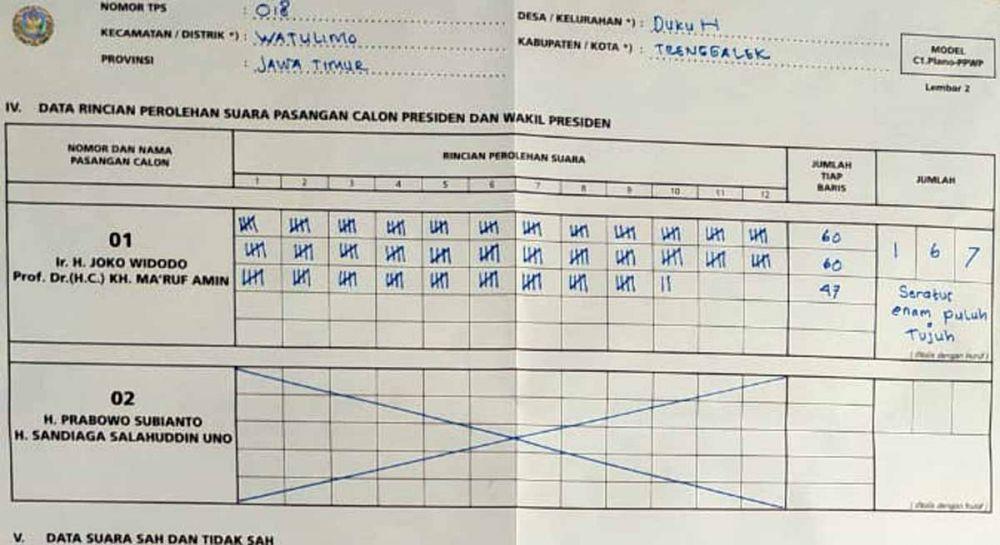 Form C1 di TPS 018, Desa Dukuh, Kecamatan Watulimo, Kabupaten Trenggalek yang beredar